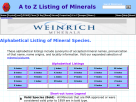 Alphabetical listing of mineral species.