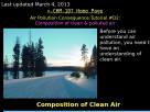 Composition of clean air.