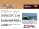 The Hydrosphere in Geography4kids.com.