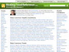 Healing food reference.
