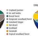 Land use before and after humans