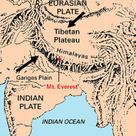 Convergent tectonic boundary between two continental plates: the Himalayas