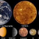 The rocky planets and some moons
